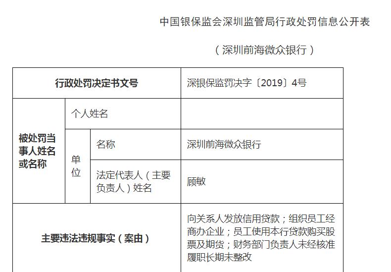 个人信用调查公司在上海开业