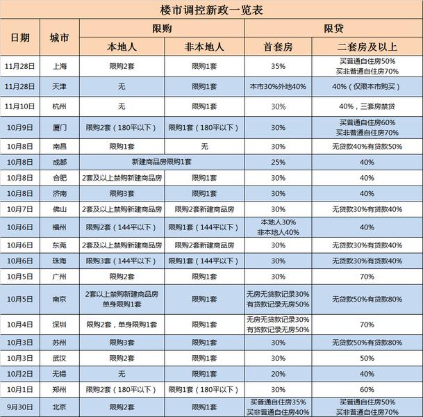 上海公司采购部电话_上海经济侦查大队_上海侦查公司电话