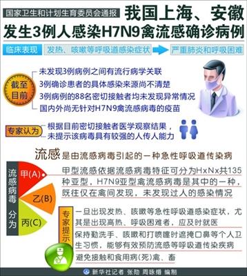 上海本地调查_地下作旧产业调查 了望东方周刊_常州毒地调查