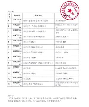 重型干货民事律师(上海)调查 取证指南