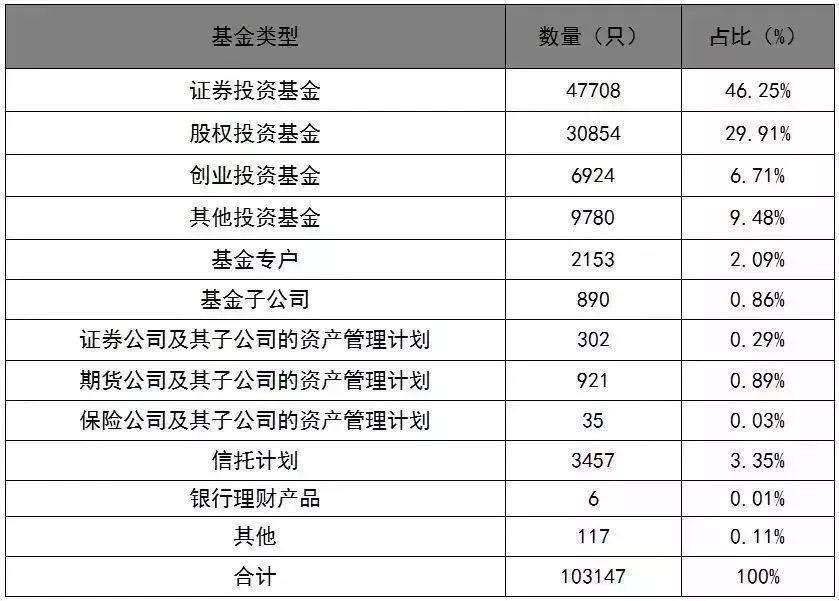 上海35亿美元票据私募已提交调查,许多上市公司踩雷。