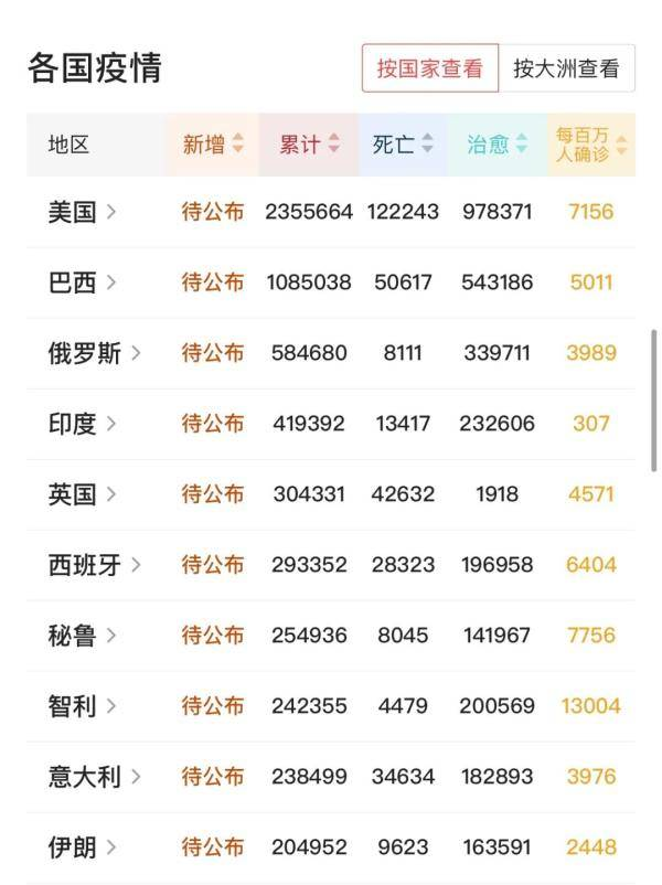 上海本地调查_地下作旧产业调查 了望东方周刊_上海11个重点拆违地地