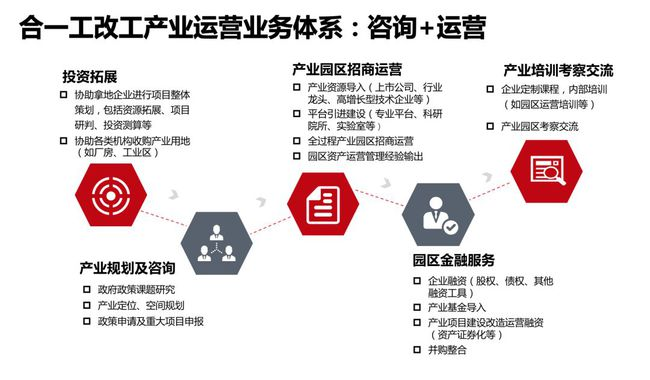 上海哪个咨询公司更好?