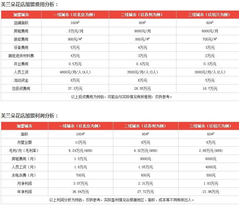 上海侦探收费_上海哪家侦探公司靠谱_上海侦探公司收费